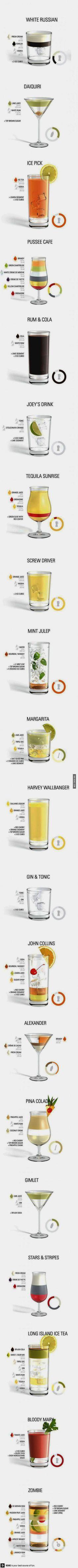 RabaMaster: Инфографика: как готовить самые популярные коктейли