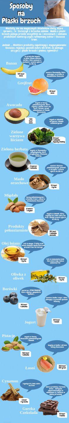 jedzenie na płaski brzuch na Stylowi.pl