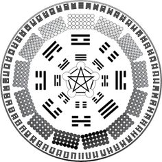 I Ching Astrology