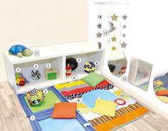 El nido de inspiración Montessories un espacio para despertar los sentidos de los bebés, desde los 3 meses hasta que camine de forma firme. Dispuesto sobre el mismo suelo, el nido se compone de varios elementos que permiten al niño desarrollar la motricidad, el despertar de los sentidos y su autonomía: – los espejos situados [&hellip