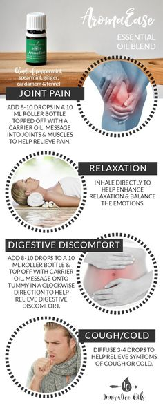 BENEFITS AND USES FOR AROMAEASE #jointpain #relaxation #digestivediscomfort #cough #cold #aromaease #youngliving #yleo