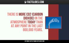 There is more CO2 (carbon dioxide) in the atmosphere today than at any point in the last 800,000 years.