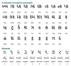 Gujarātī ગુજરાતી Part II: Gujarātī is an Indo-Aryan ...