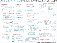 2014-12-31 Sketched Book - The Checklist Manifesto - How to Get Things Right - Atul Gawande