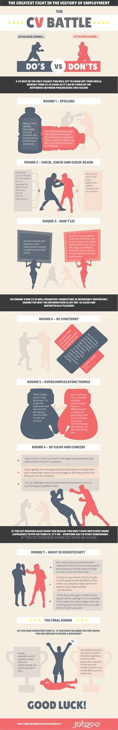 the cv battle dos and donts infographic - Resume Dos And Don Ts