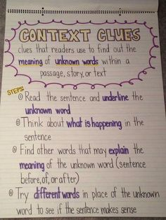 ELA Anchor Charts: Context Clues Utilizing Chart and also Topographical Charts Reading Lessons, Reading Strategies, Reading Skills, Teaching Reading, Reading Comprehension, Guided Reading, Teaching Ideas, Close Reading, Reading Activities