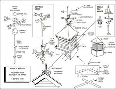 Instruction Sheet Barn Cupola, Urban Chicken Coop, Trim Carpentry, Lightning Rod, House Wiring, John Wood, Small Sheds, Copper Roof, Barns Sheds