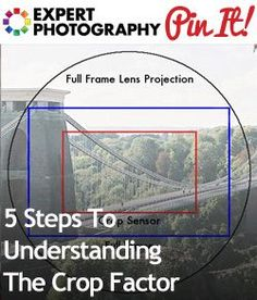 5 Steps To Understanding The Crop Factor | Photography Basics