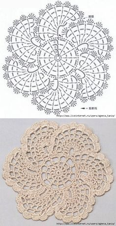 Elegant crochet patterns of flowers free crochet flower patterns RICSLDT Crochet Doily Diagram, Crochet Mandala Pattern, Crochet Circles, Crochet Flower Patterns, Crochet Art, Crochet Squares, Thread Crochet, Crochet Flowers, Crochet Stitches