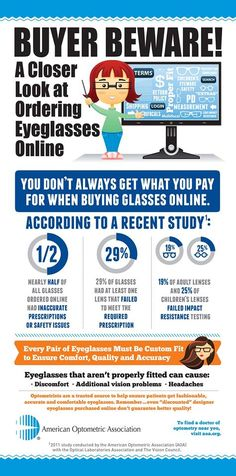 Be careful buying eyeglasses online!