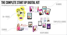 The complete digital start up kit | Everything you need to start a cake business | http://angelfoods.net/startupkit/