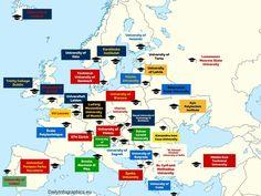 Mejores universidades de Europa