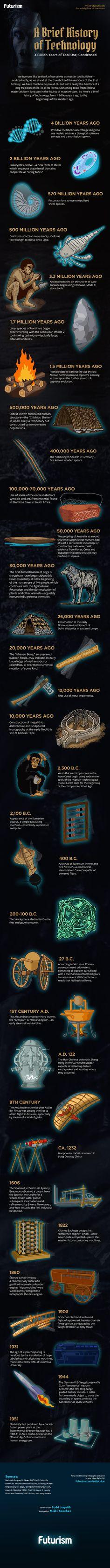 Brief-History-of-Technology.jpg
