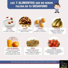 7 Alimentos que tienen que estar en tu desayuno #desayuno #saludable #estudiantes