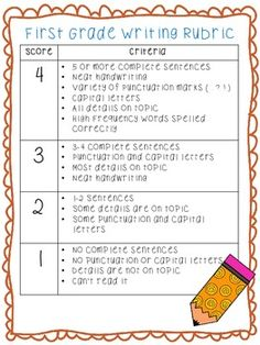 First Grade Writing Rubric I blow this rubric up into poster size and have a discussion with my class about how I grade their writing and that they should always challenge themselves to try and get a Writing Assessment, Narrative Writing, Writing Workshop, Writing Rubrics, 1st Grade Writing Prompts, Art Rubric, Writing Strategies, Writing Lessons, Writing Skills