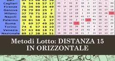 Metodi Lotto: DISTANZA 15 IN ORIZZONTALE | Estrazioni del Lotto di oggi 07/02/2017, estrazioni del 10eLotto di oggi del 07/02/2017, estrazioni del Superenalotto di oggi del 07/02/2017, estrazioni del winforlife di oggi del 07/02/2017