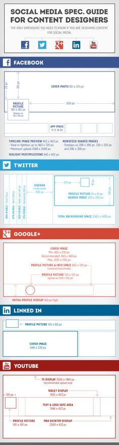 Social Media Spec Guide for Content Designers #Infographic