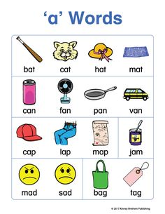 Three-letter (CVC) Word Charts 2 from Kinney Brothers Publishing Learning English For Kids, English Worksheets For Kids, English Lessons For Kids, Learn English Words, Kindergarten Reading Activities, Phonics Reading, Reading Comprehension Worksheets, Preschool Sight Words, Phonics Words