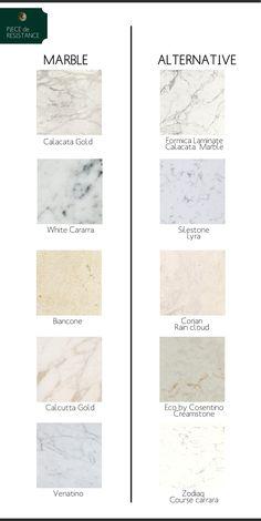Marble Countertops & Alternatives