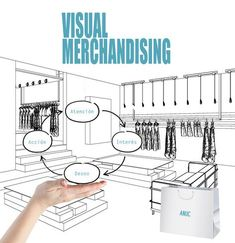 Visual Merchandising - Merchandising - Ideas of Merchandising - Visual Merchandising Anuc home What Is Merchandising, Visual Merchandising Fashion, Design Display, K Store, Clothing Store Displays, Store Layout, Retail Store Design, Shop Interior Design, Commercial Design