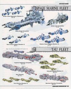 Warhammer 40000,warhammer40000, warhammer40k, warhammer 40k, ваха, сорокотысячник,Wh Песочница,фэндомы,battlefleet gothic,Miniatures (Wh 40000),Chaos (Wh 40000),Imperium,Империум,Dark Eldar,Space Marine,Adeptus Astartes,Eldar,Эльдар,Orks,Necrons,Tyranids,Тираниды