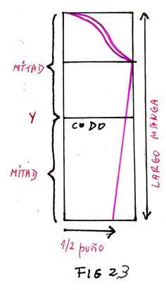 tutorial sobre ptrón manga