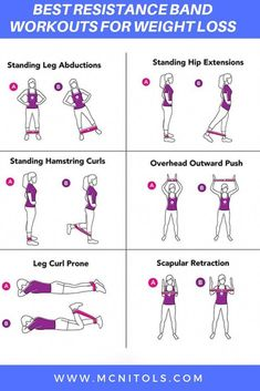 Workout Hiit, Fitness Workouts, At Home Workouts, Fitness Tips, Workout Plans, House Workout, Mens Fitness, Fitness Logo, Health Fitness