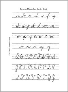 Worksheets Pinakatay Alphabet cursive chart and writing in a to z letters view lowercase uppercase example alphabet az