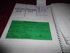 math journal...So, I used to teach high school but there would be ways to implement this even at that level.  AWESOME!
