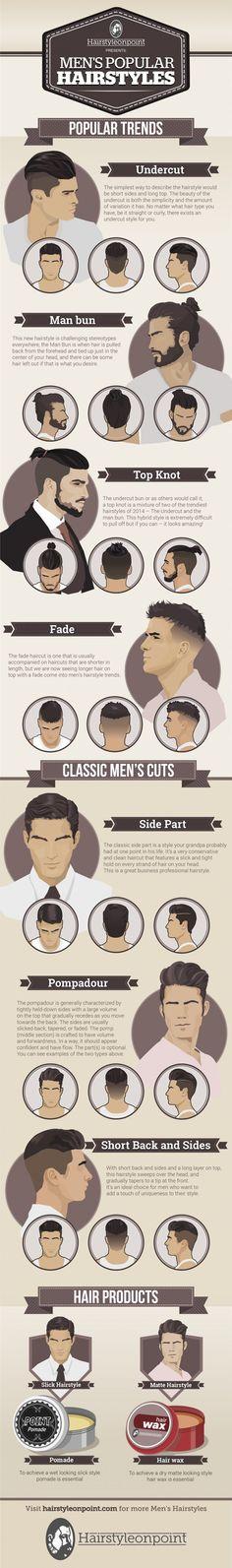 Muške frizure u trendu 2015.