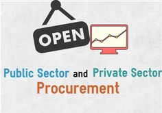 Public Sector and Private Sector Procurement: Definition and Differences. Digital Signature, Private Sector, Definitions, Certificate, Lotus, Public, Activities, Lotus Flowers, Lily