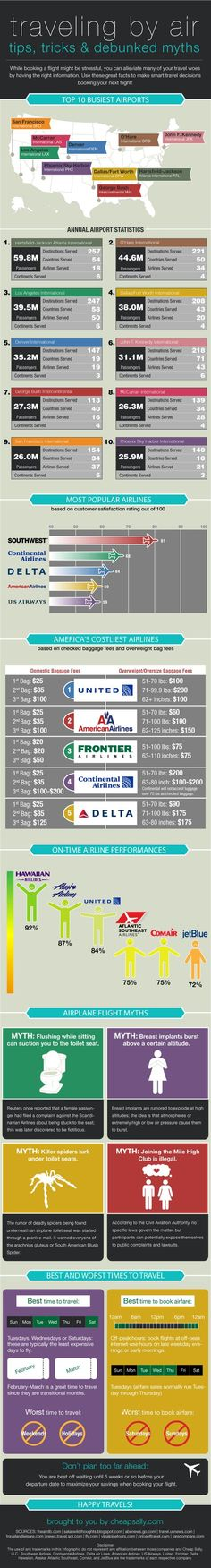 Traveling by Air: Tips, Tricks, and Debunked Myths[INFOGRAPHIC]