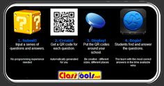 Free Technology for Teachers: 5 Excellent Educational Activities Developed by @RusselTarr