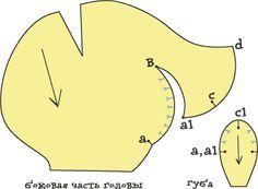 Пухлые щечки Деталь нижней губы. Будем заниматься пояснением из какой точки в какую шьём? Итак, я сшиваю между собой линии АВ и А1В, одновременно присобирая АВ. Так же вторую, зеркальную боковую часть головы. Потом пришиваю деталь нижней губы. Совмещаю точки С и С1. Сшиваю между собой линии С,АА1 и С1,АА1, одновременно присобирая С1,АА1. Далее до линии шеи. Так же пришить вторую боковую часть. Затем, от точки С сшить боковые детали до кончика носа.