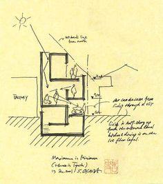 Satoshi Okada architects | Maximun in Minimun house | Shinagawa, Tokyo, Japón | 2002