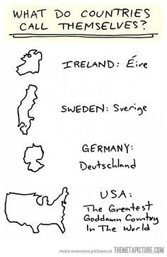 How countries call themselves…