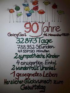 Geburtstagswunsche fur frauen 90 jahrige