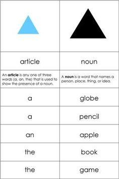 Montessori Grammar Nomenclature Cards - Print, Cut, Mix, and Match! Includes all parts of speech. Montessori Homeschool, Montessori Elementary, Montessori Classroom, Montessori Toddler, Montessori Activities, Upper Elementary, Classroom Ideas, Maria Montessori, Toddler Activities
