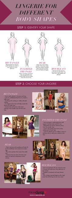 Identify your body type (pear, hourglass, rectangle, inverted triangle) & learn how to pick lingerie that will flatter your best features & hide the others.