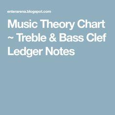 Music Theory Chart ~ Treble & Bass Clef Ledger Notes Reading Sheet Music, Music Theory, Music Notes, Pop Music, Bass, Chart, Singers, Saxophones, Diagram