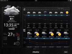 ああ。今日は27-28℃あるのね。。  そりゃ外出ると蒸し暑いわ。。 Ichigo Ichie, Music Instruments, Audio, Weather, Musical Instruments