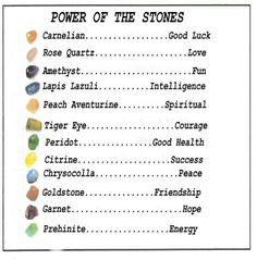 Simple Crystal Energies...Power of the Stones