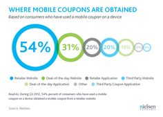 Savvy shoppers use connectivity to score deals on the go Daily Deals 1d4ba77a276
