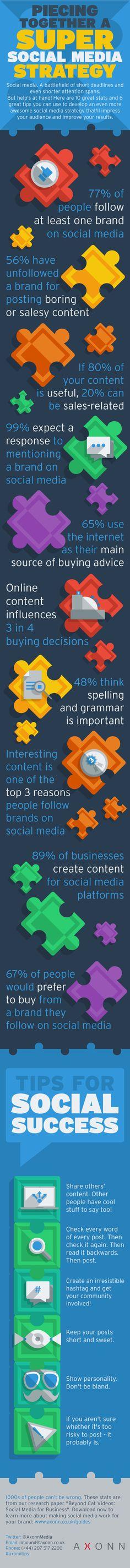 Infographic: Piecing together a super #SocialMediaStrategy