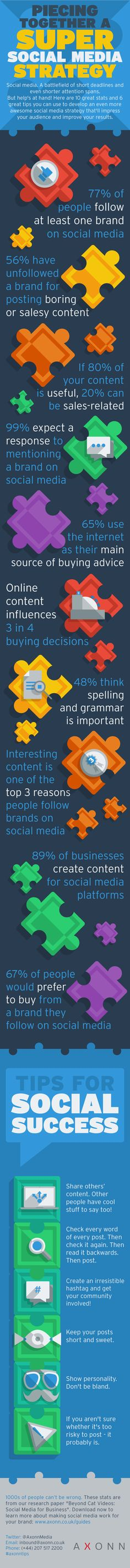 Piecing together a super social media strategy - #SocialMedia #Infographic #SocialNetworks #Infographics