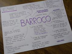 Barroco Mapa mental, resumo Mental Map, Creative Notebooks, Learn Brazilian Portuguese, Study Techniques, School Study Tips, Study Hard, Study Inspiration, Study Notes, Study Motivation