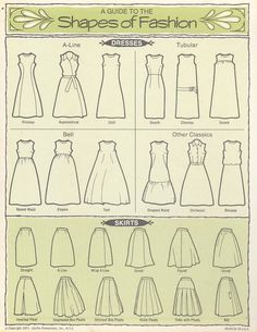 The Shapes of Fashion - 1971 - dresses skirts