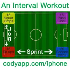 An intermediate interval running workout with strength training,