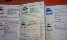 Pălăriile gânditoare, clasa a II-a Bullet Journal