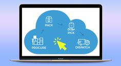 Why cloud-based solutions matter to improve warehouse efficiency?